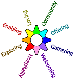 Cogwheel Project logo - Cogwheel spells out our vision - Community, Offering, Gathering, Welcoming, Hospitality, Enabling, Exploring, Loving.